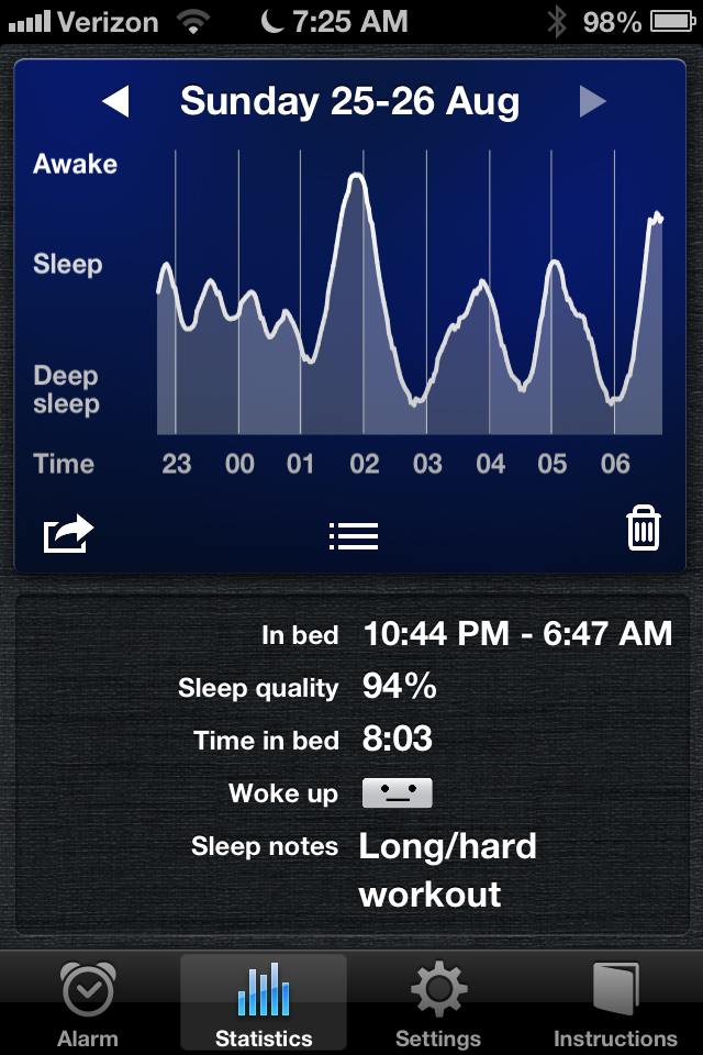 sleep analysis iphone useful iphone apps for the athlete gg s tri 12985