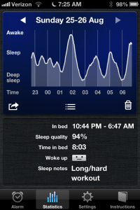 Sleep Cycle - Daily sleep analysis showing cycles during the night, overall quality, and time in bed.