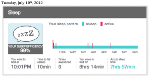A typical night sleeping (FitBit tracking), prior to my accident.