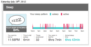 A typical night sleeping (FitBit tracking), after my accident.
